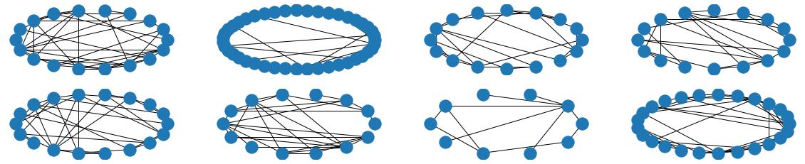 Watts-Strogatz graphs with dfs-traversal