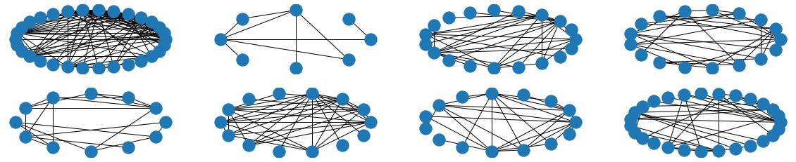 Barabasi-Albert graphs with dfs-traversal