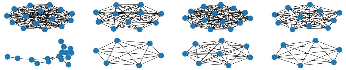 Erdos-Renyi graphs